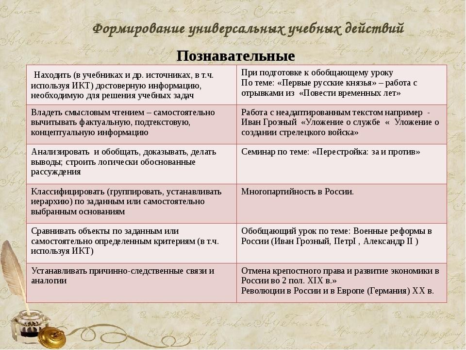 Формирование универсальных учебных действий Познавательные Находить (в учебни...
