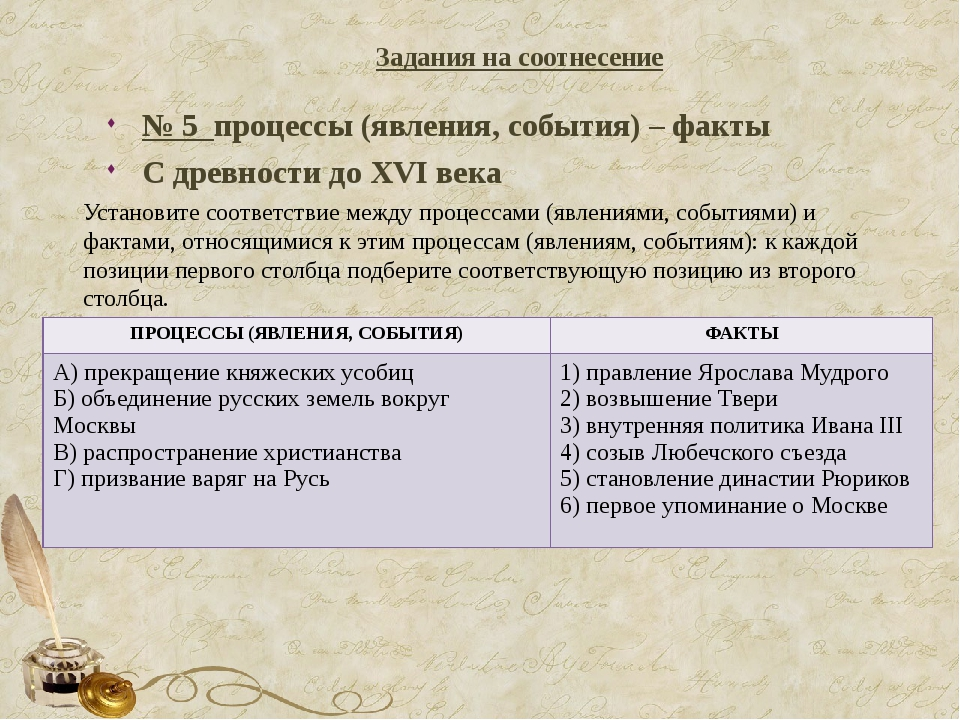 Задания на соотнесение № 5 процессы (явления, события) – факты С древности до...