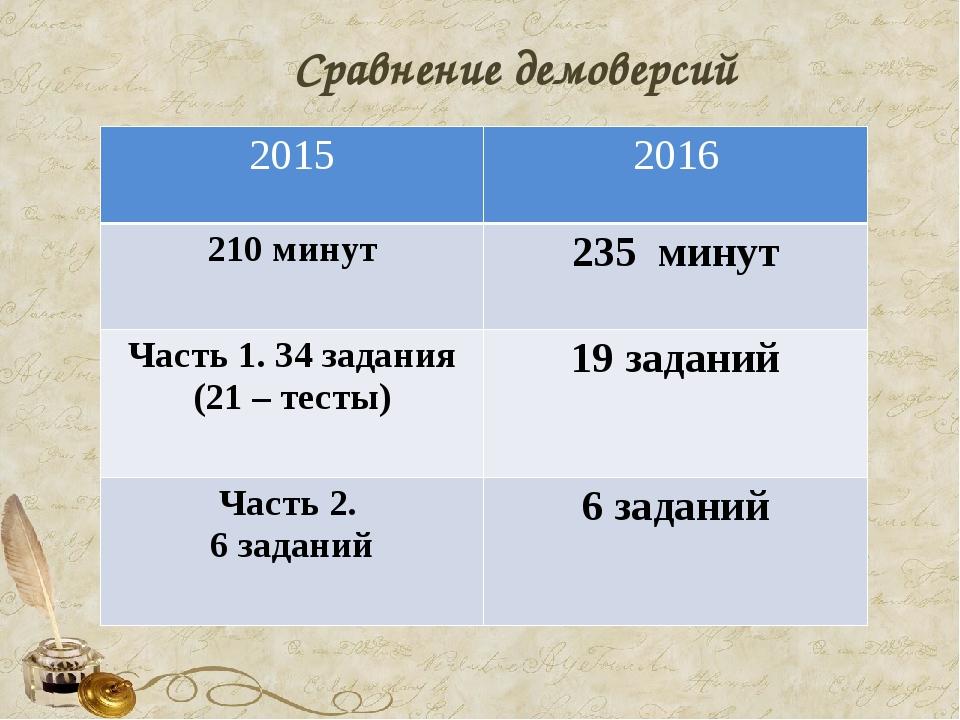 Сравнение демоверсий 2015 2016 210 минут 235 минут Часть 1. 34 задания (21 –...
