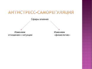 Сферы влияния Изменяем отношение к ситуации Изменяем «физиологию»