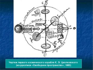 Чертеж первого космического корабля К.Э.Циолковского (из рукописи «Свободно