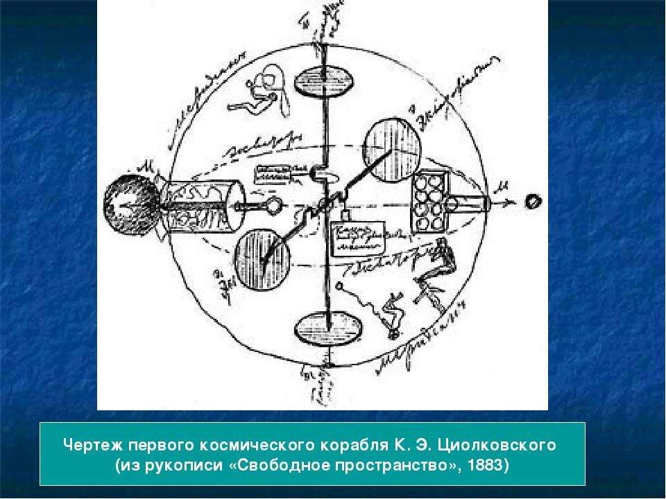 Чертеж первого космического корабля К.Э.Циолковского (из рукописи «Свободно...