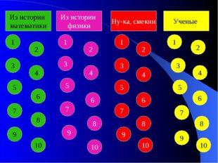 Из истории математики Ученые Ну-ка, смекни Из истории физики 1 3 2 5 7 9 6 4