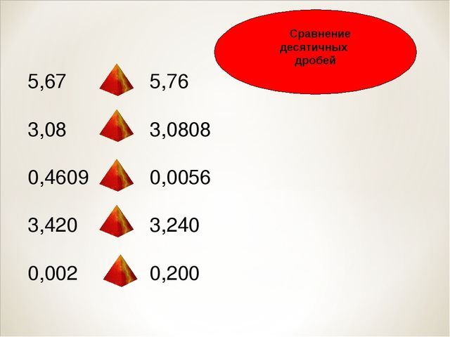 Сравнение десятичных дробей 5,67 5,76 3,08 3,0808 0,4609 0,0056 3,420 3,240...