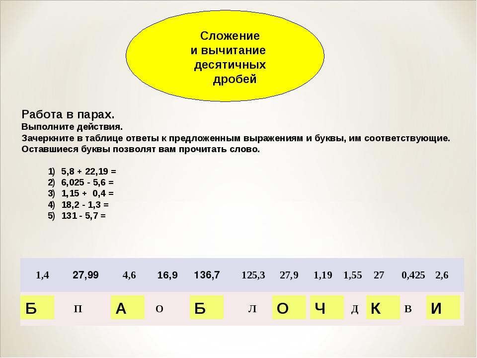 Сложение и вычитание десятичных дробей Работа в парах. Выполните действия. З...