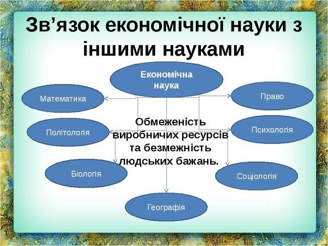 Зв'язок економічної науки з іншими науками Економічна наука Політологія Право...