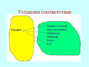 Установи соответствие Квадрат Прямоугольный параллелепипед Пирамида Цилиндр К