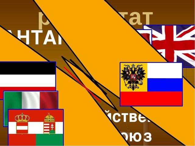 результат АНТАНТА 1907 Тройственный союз