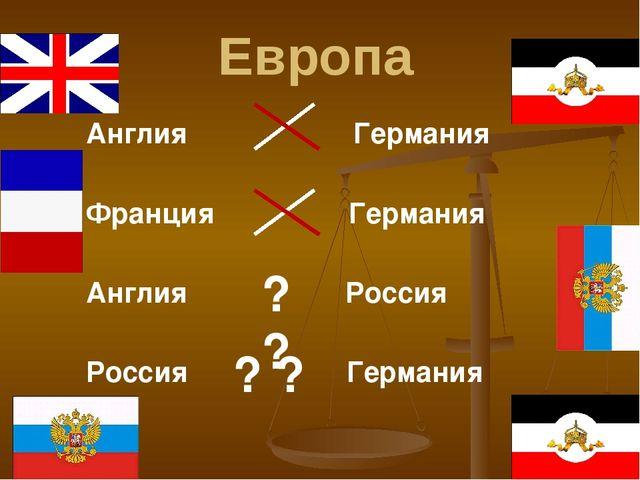 Европа Англия Германия Франция Германия Англия Россия Россия Германия ? ? ? ?