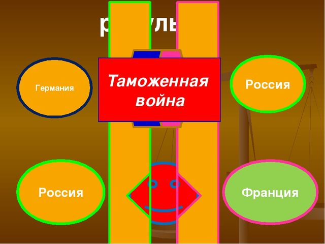 результат Германия Россия Россия Франция Таможенная война