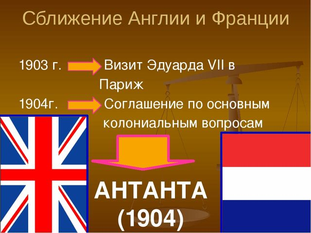 Сближение Англии и Франции 1903 г. Визит Эдуарда VII в Париж 1904г. Соглашени...