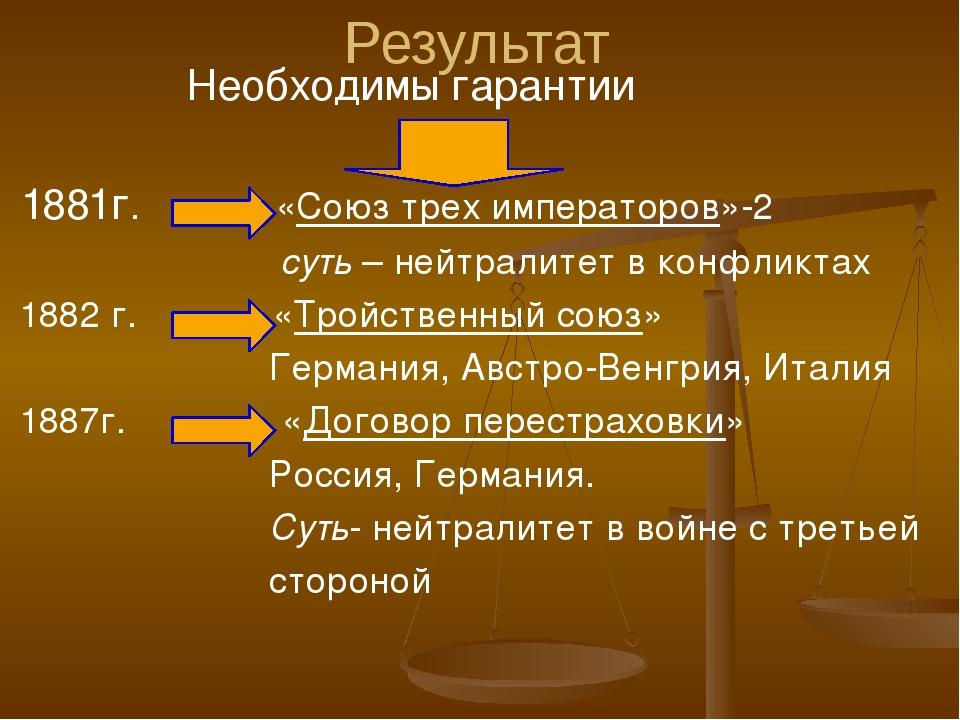 Результат Необходимы гарантии 1881г. «Союз трех императоров»-2 суть – нейтрал...