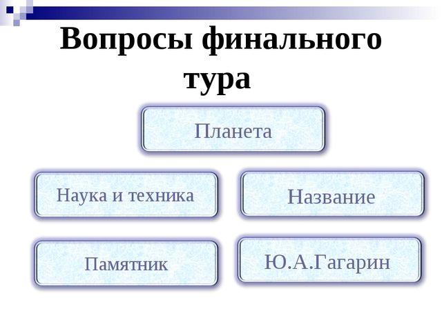 Вопросы финального тура Наука и техника Название Памятник Ю.А.Гагарин Планета