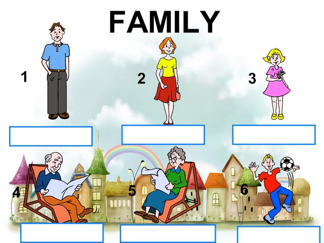 Конспект урок на английском языке по 2 класс по теме моя семья упраждения