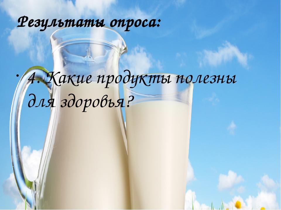 Результаты опроса: 4. Какие продукты полезны для здоровья?