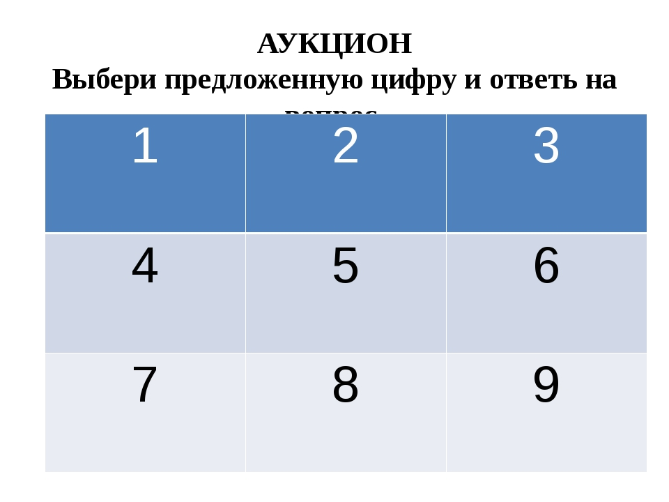 АУКЦИОН Выбери предложенную цифру и ответь на вопрос. 1 2 3 4 5 6 7 8 9