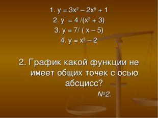 1. у = 3х2 – 2х5 + 1 2. у = 4 /(х2 + 3) 3. у = 7/ ( х – 5) 4. у = х3 – 2 2. Г