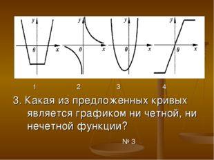 1 2 3 4 3. Какая из предложенных кривых является графиком ни четной, ни нече