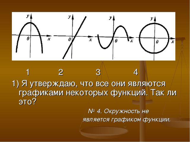 1 2 3 4 1) Я утверждаю, что все они являются графиками некоторых функций. Та...