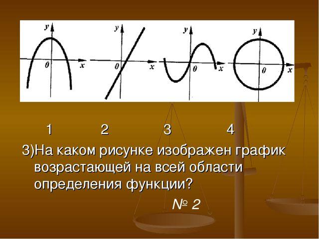 1 2 3 4 3)На каком рисунке изображен график возрастающей на всей области опр...