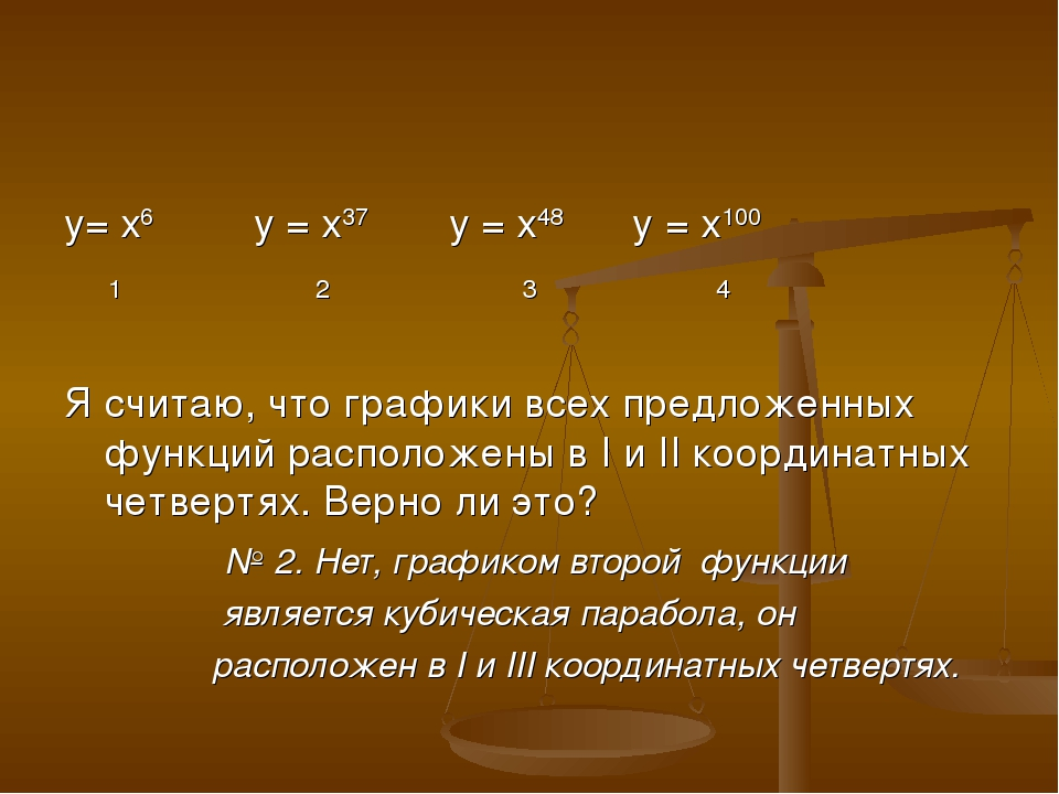 у= х6 у = х37 у = х48 у = х100 1 2 3 4 Я считаю, что графики всех предложенн...