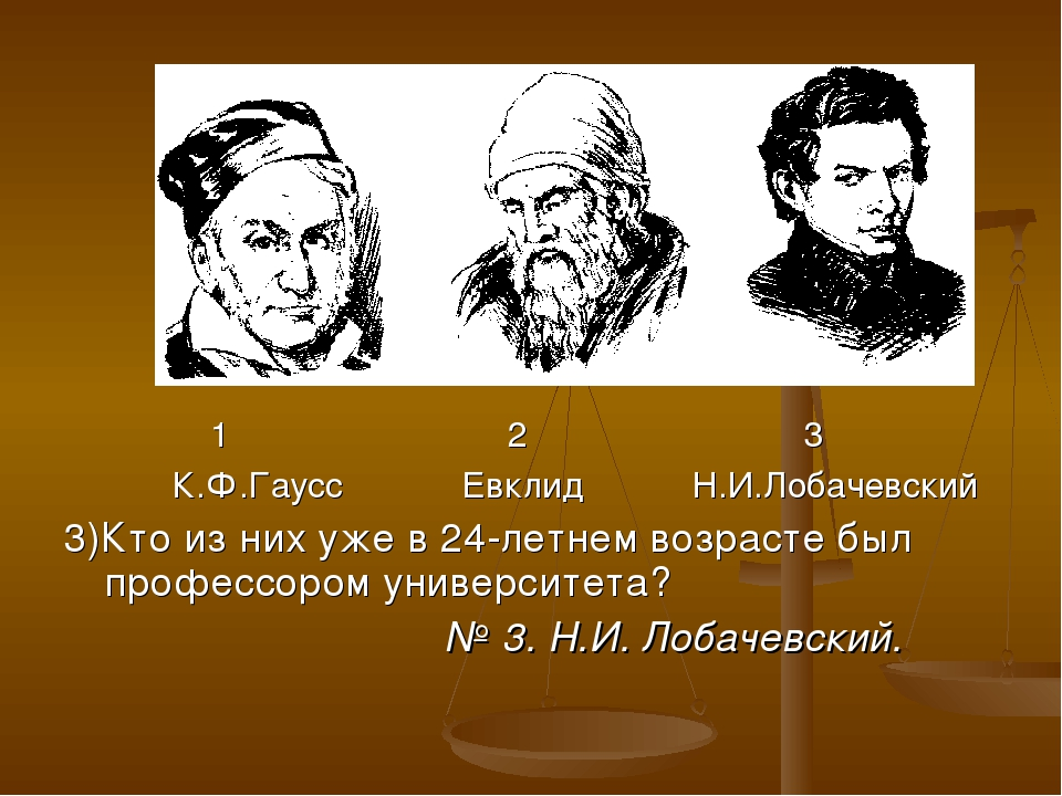 1 2 3 К.Ф.Гаусс Евклид Н.И.Лобачевский 3)Кто из них уже в 24-летнем возрасте...