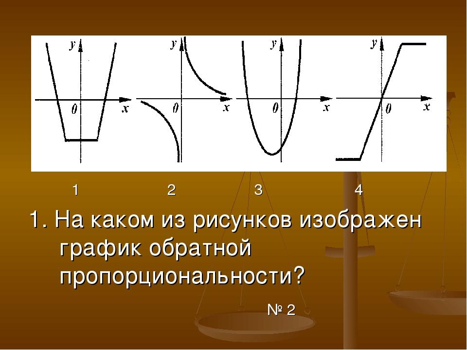 1 2 3 4 1. На каком из рисунков изображен график обратной пропорциональности...