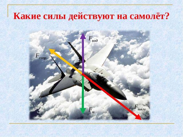 Какие силы действуют на самолёт?
