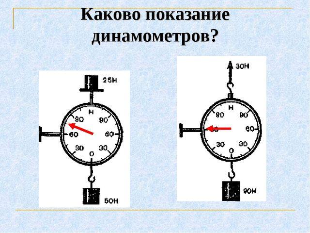 Каково показание динамометров?