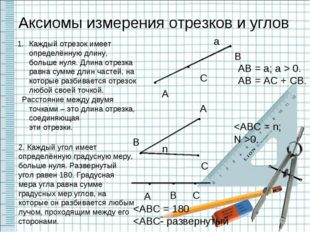 Аксиомы измерения отрезков и углов Каждый отрезок имеет определённую длину,