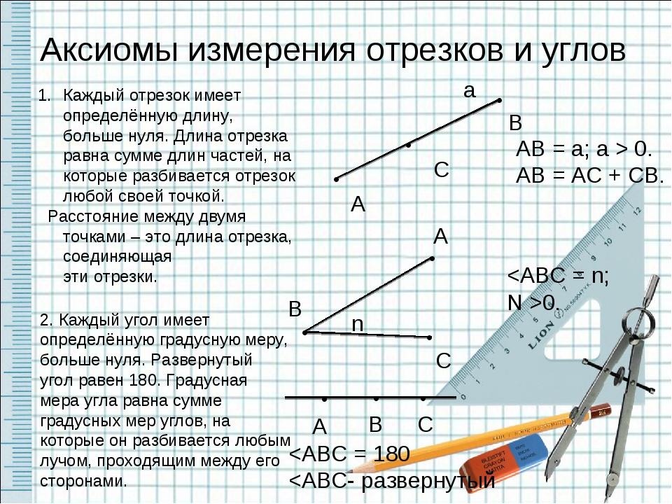 Аксиомы измерения отрезков и углов Каждый отрезок имеет определённую длину,...