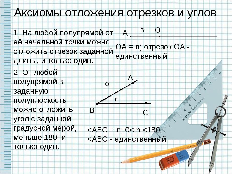 Аксиомы отложения отрезков и углов 1. На любой полупрямой от её начальной то...