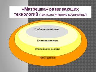 «Матрешка» развивающих технологий (технологические комплексы) Рефлексивные Им