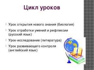 Цикл уроков Урок открытия нового знания (биология) Урок отработки умений и ре