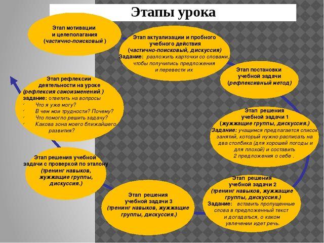 Этап актуализации и пробного учебного действия (частично-поисковый, дискусси...