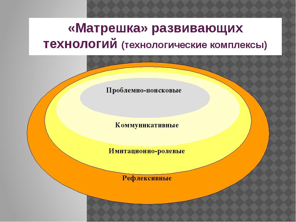 «Матрешка» развивающих технологий (технологические комплексы) Рефлексивные Им...