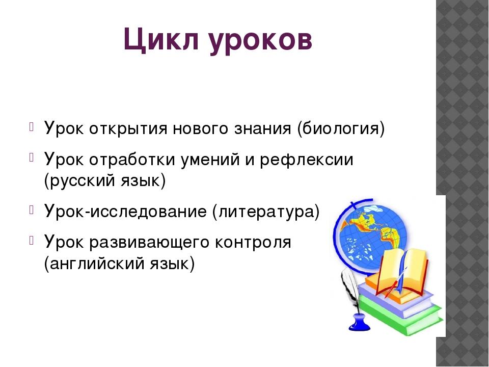 Цикл уроков Урок открытия нового знания (биология) Урок отработки умений и ре...
