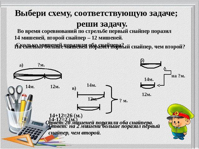 14м. Выбери схему, соответствующую задаче; реши задачу. в) б) а) 14+12=26 (м...