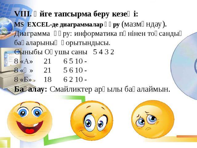 VIII. Үйге тапсырма беру кезеңі: MS EXCEL-де диаграммалар құру (мазмұндау)....