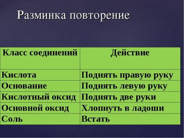 Разминка повторение Класс соединенийДействие КислотаПоднять правую руку Осн...