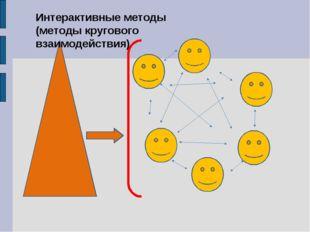 Интерактивные методы (методы кругового взаимодействия)