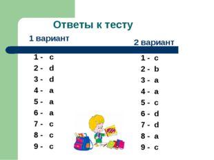 Ответы к тесту 1 вариант 1 - c 2 - d 3 - d 4 - a 5 - a 6 - a 7 - c 8 - c 9 -