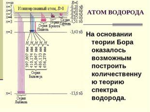 На основании теории Бора оказалось возможным построить количественную теорию