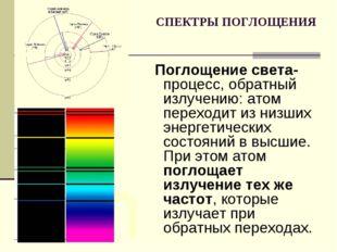 СПЕКТРЫ ПОГЛОЩЕНИЯ Поглощение света- процесс, обратный излучению: атом перехо