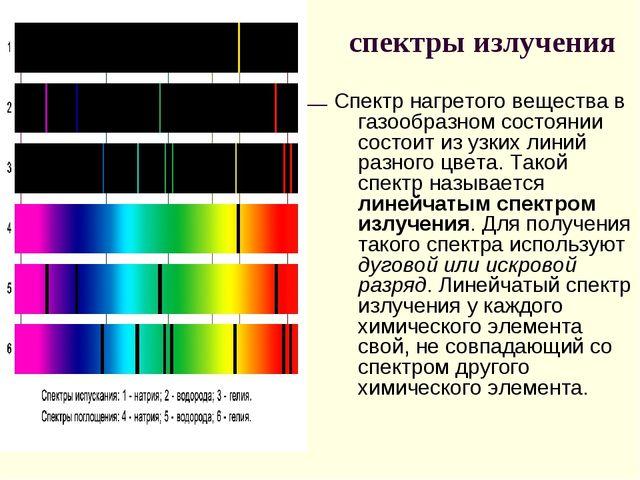 спектры излучения Спектр нагретого вещества в газообразном состоянии состоит...