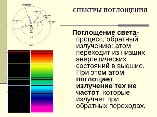 СПЕКТРЫ ПОГЛОЩЕНИЯ Поглощение света- процесс, обратный излучению: атом перехо...