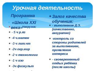 Урочная деятельность Программа «Школа XXI века» Нагрузка: - 5 ч р.яз -4 ч.мат