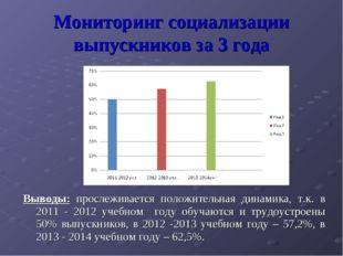 Мониторинг социализации выпускников за 3 года