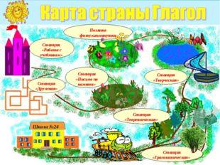 Школа №24 Станция «Грамматическая» Станция «Творческая» Станция «Теоретическа