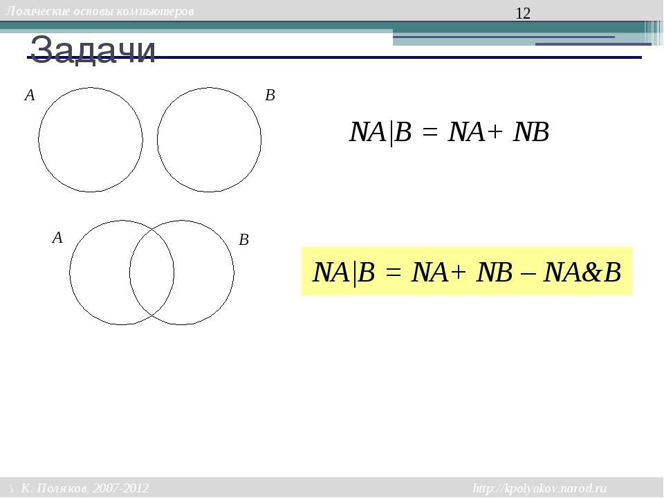 Задачи NA|B = NA+ NB A B A B NA|B = NA+ NB – NA&B Логические основы компьютер...